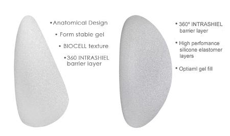 2 dạng túi độn mông được sử dụng phổ biết nhất hiện nay
